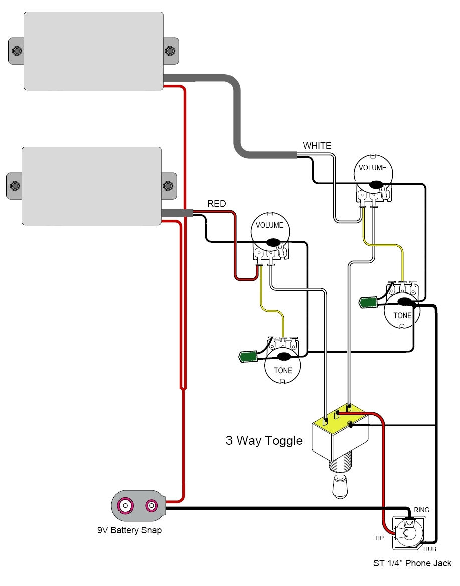 Wiring Diagram For Humbucker Content Resource Of Guitar End Pin Strat Reveolution U2022 Rh Somegradawards Co Uk 2 Humbuckers 1 Volume Tone 3 Way Switch