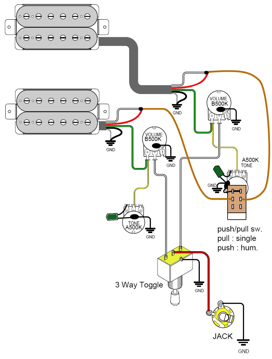 3 Pickup Wiring Diagram : Guitarheads pickup wiring humbucker