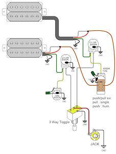 [DIAGRAM_38IU]  GuitarHeads Pickup Wiring - Humbucker | Four Wire Humbucker Wiring Diagram |  | GuitarHeads